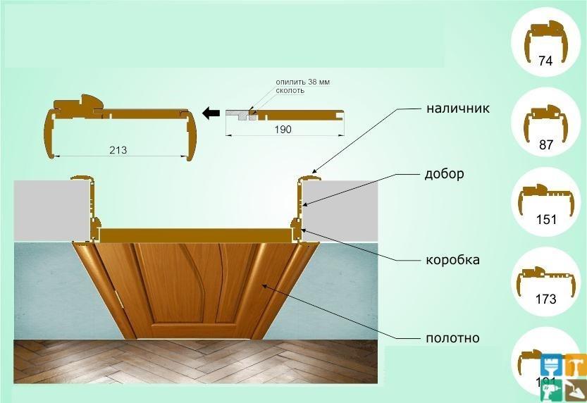 Наличники на двери ширина
