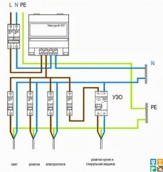 Как сделать расчет электропроводки схема узо