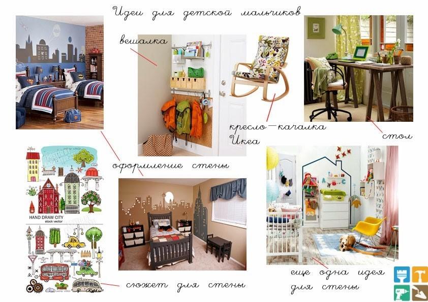 Дизайн детской комнаты особенности фото