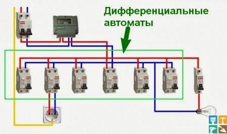 Как сделать расчет электропроводки автоматы