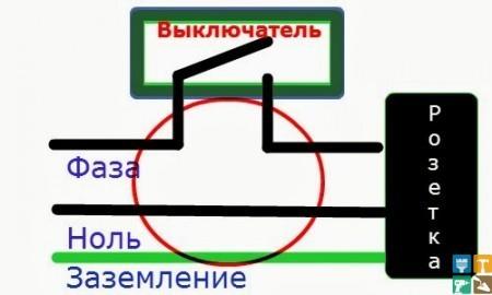 Как сделать расчет электропроводки выключали